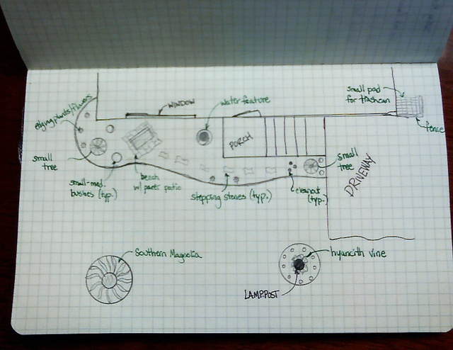 use a landscape design app to create a digital layout of the space to see what does and doesn't work