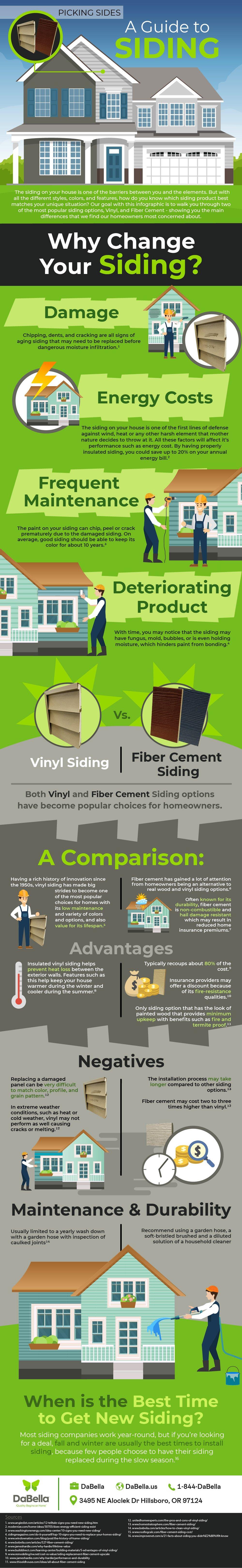 Siding infographic